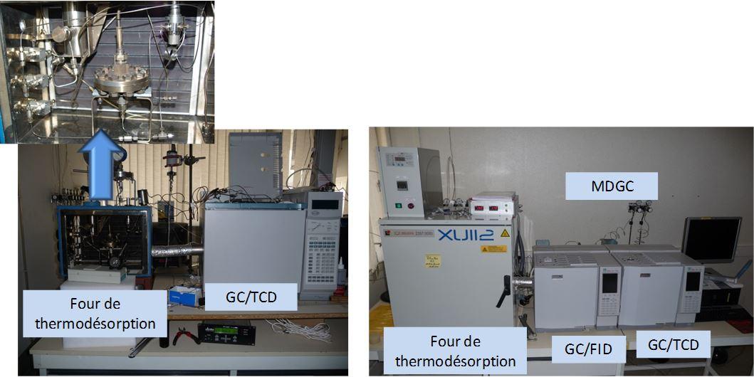 Organic Geochemistry   Laboratoire Georessources